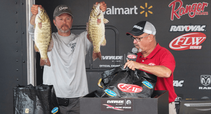 The Winner of the Rayovac FLW Northern Division Finale goes to Matual