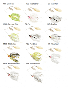 double deep spinnerbait selection